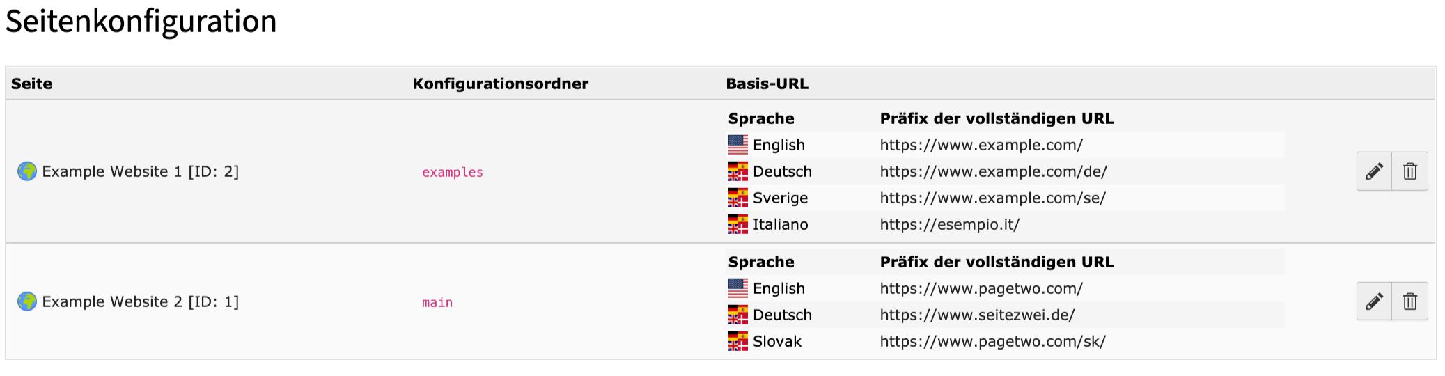 TYPO3 Websites und Sprachen