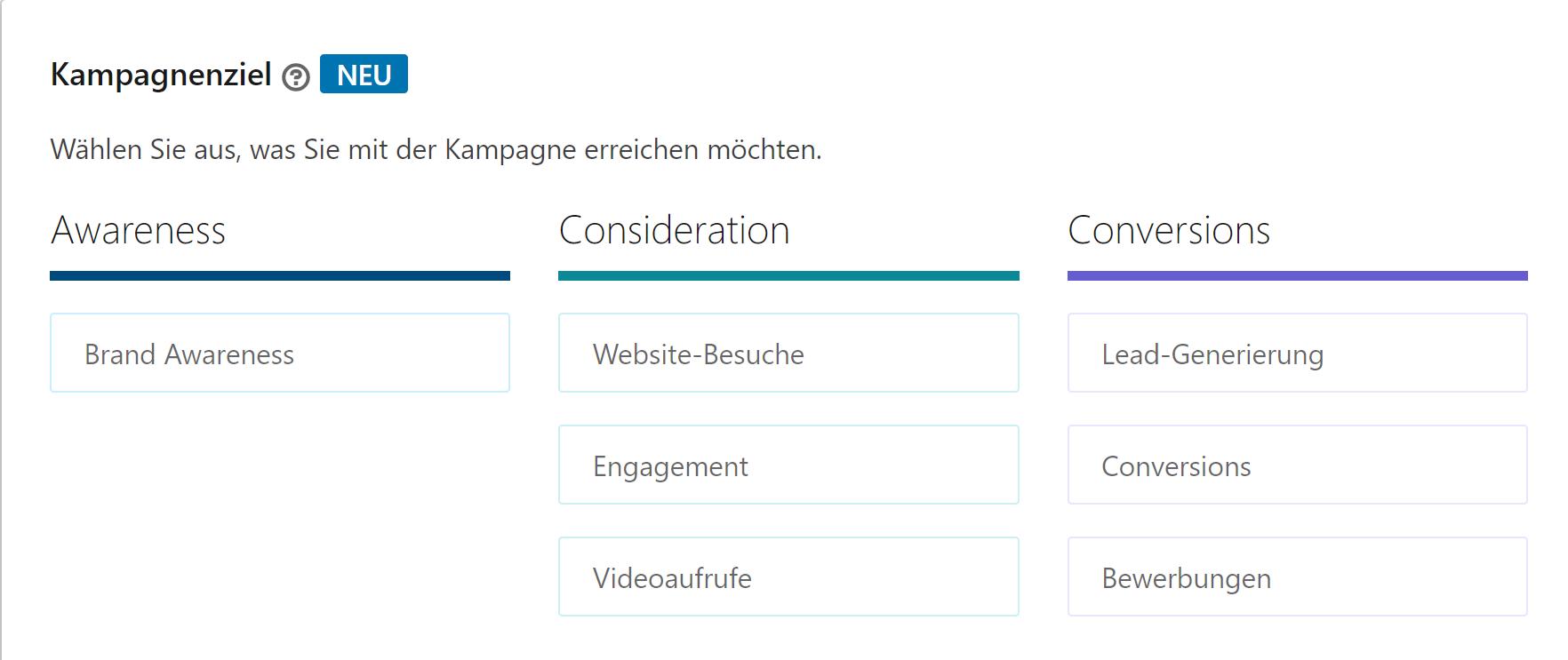 LinkedIn Ads Kampagnenziele